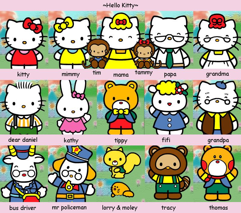 hello kitty familly
